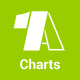 Listen to  1A Charts free online radio